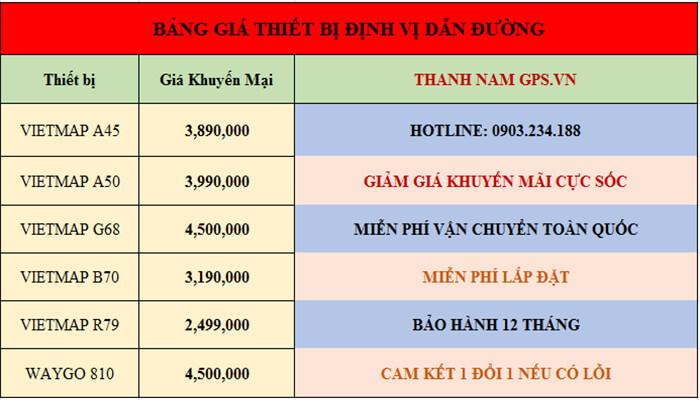 BANG-GIA-THIET-BI-DINH-VI-DAN-DUONG (1)