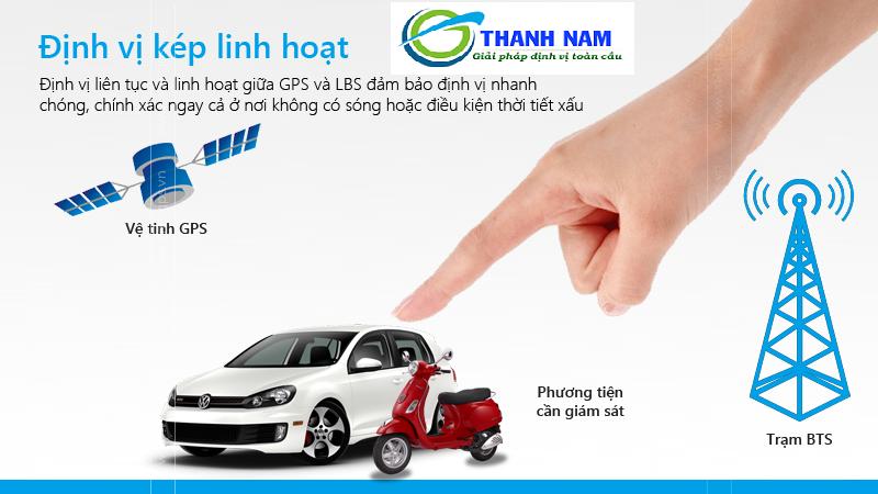 THiết bị định vị ô tô PT08 - Một sản phẩm bạn nên tham khảo