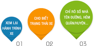 Sản phẩm tham khảo khi muốn lắp thiết bị định vị xe máy tại Hà Nội