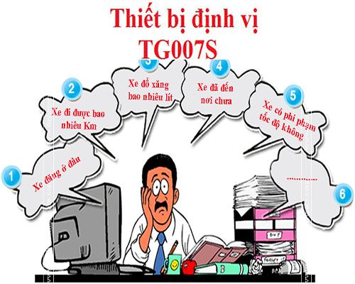 thiet-bi-dinh-vi-xe-tai-tg007s (1)