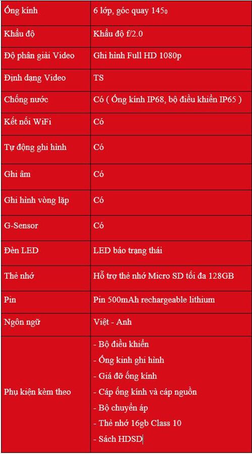 camera-hanh-trinh-vietmap-innovv-c5-10 (1) (1)