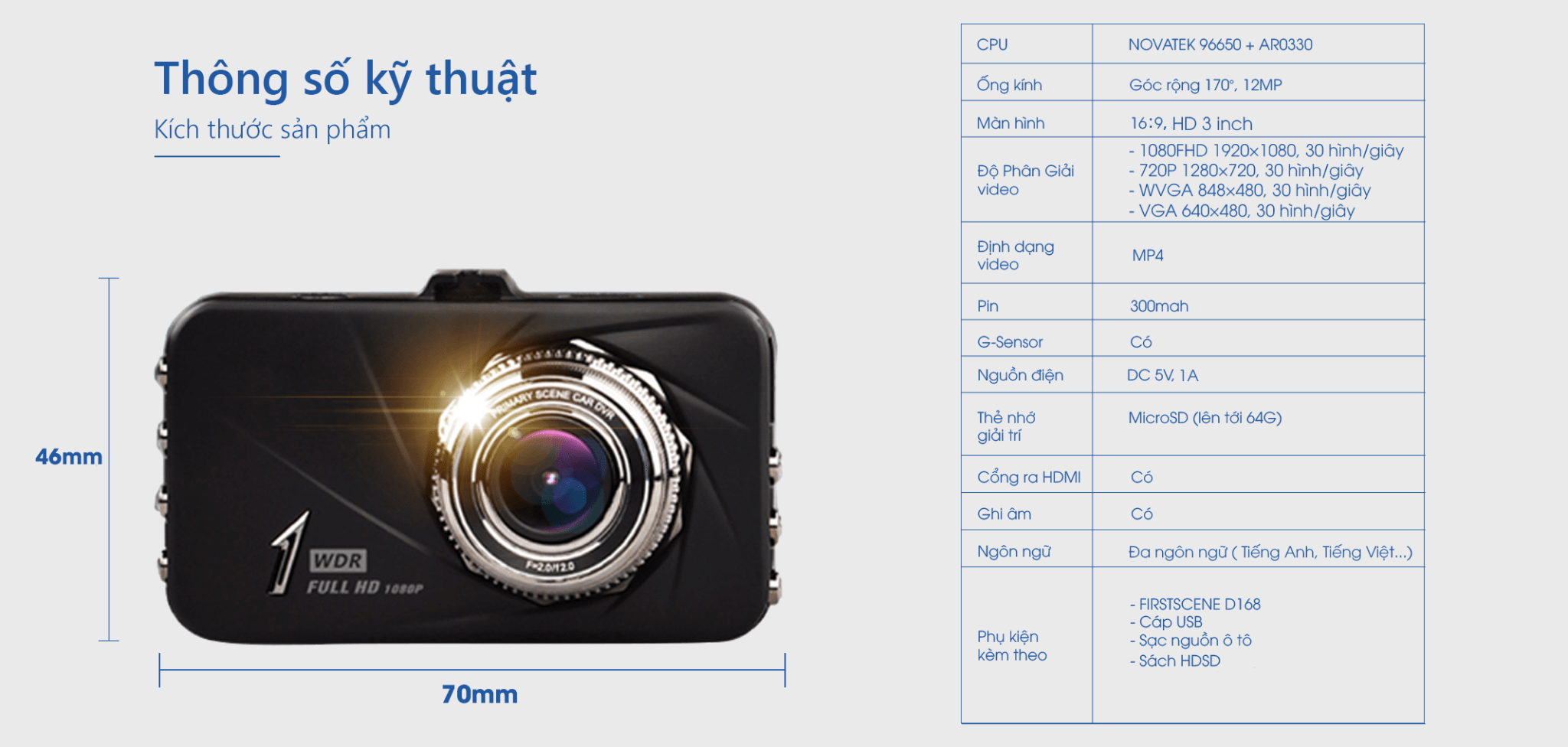 Thông số kĩ thuật của camera