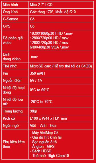 Thông số kỹ thuật camera hành trình C5