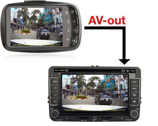 Kết nối trực tiếp với màn hình DVD trên xe qua cổng AV-out