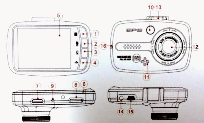 Cấu trúc camera hành trình vietmap x9