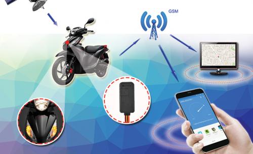 quản lý hành trình xe bằng định vị GPS