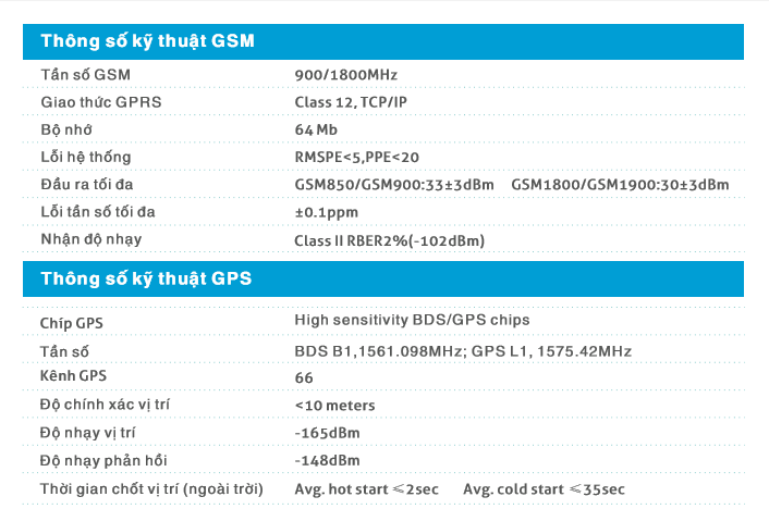 thông số kĩ thuật của thiết bị định vị cầm tay TG360