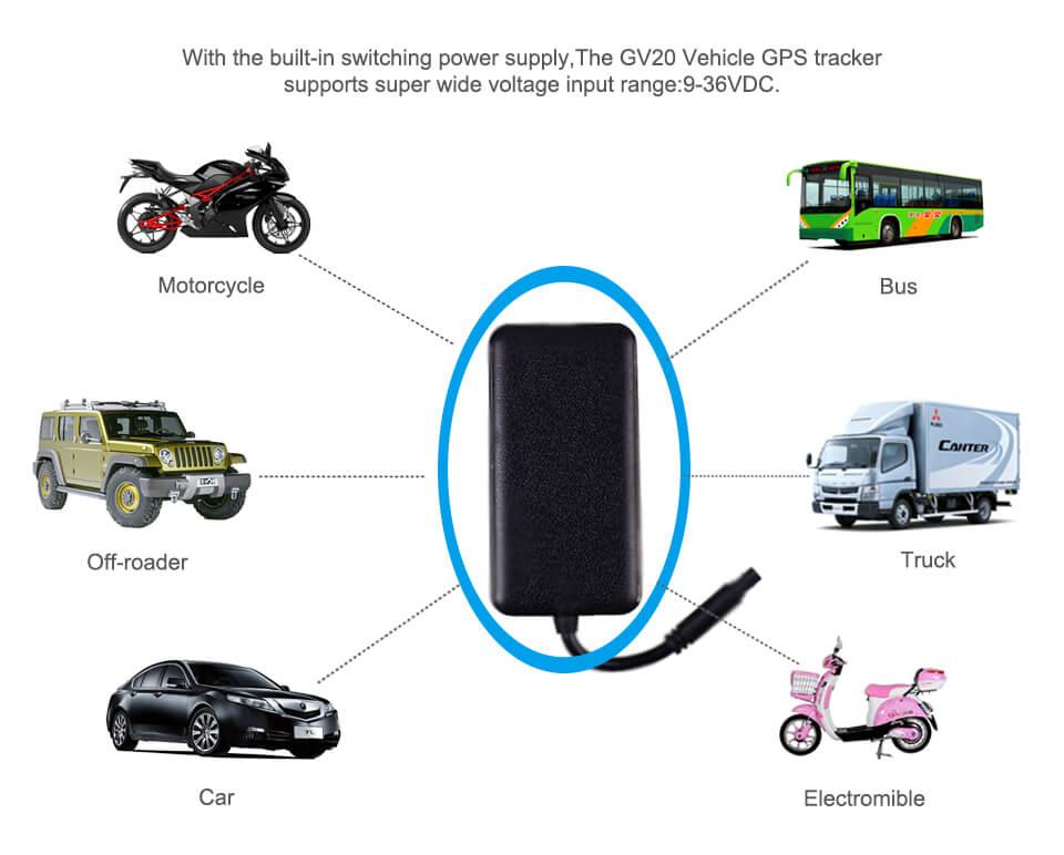 Đối tượng lắp thiết bị định vị ô tô GV20