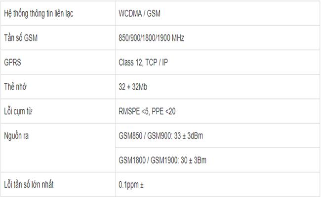 thông số kỹ thuật của GMS của GV20
