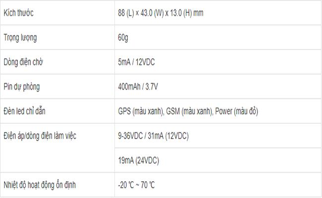 thông số kỹ thuật phần cứng của GV20