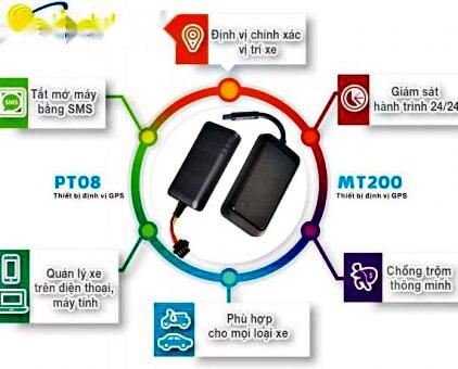 các tính năng chính của thiết bị định vị ô tô MT200