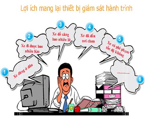 loi-ich-cua-thiet-bi-giam-sat-hanh-trinh (1)