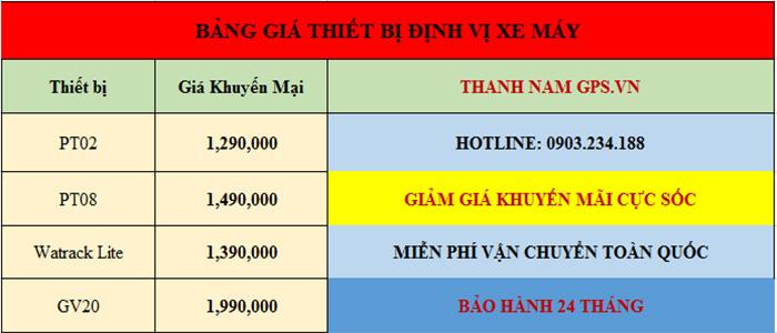 BANG-GIA-DINH-VI-XE-MAY (1)