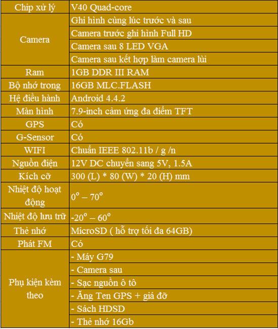 thông số kỹ thuật chi tiết của vietmap g79