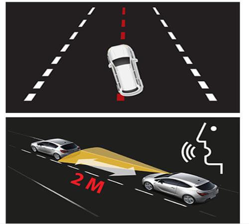 vietmap g79 còn có hệ thống cảnh báo lái xe thông minh