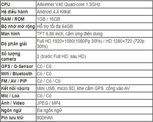 thông số kỹ thuật của n93