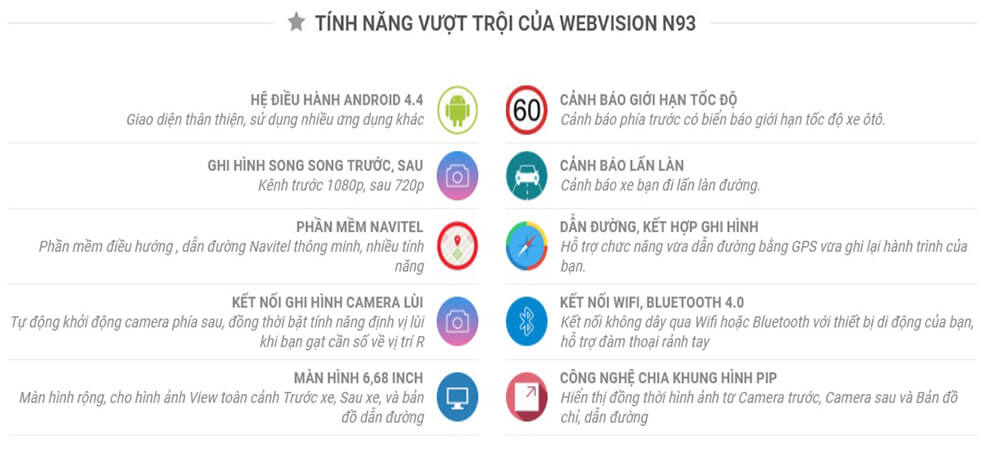 những tính năng tuyệt vời của cam hành trình xe webvision n93