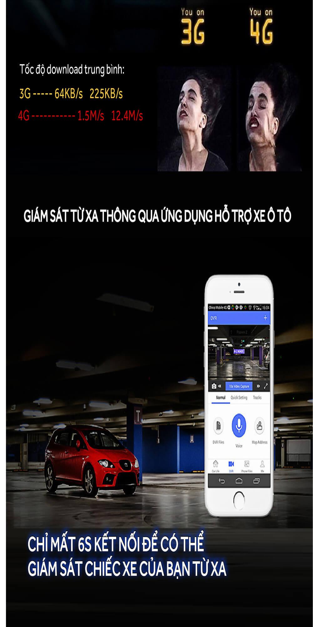 ứng dụng hỗ trợ người dùng giám sát xe từ xa thông qua điện thoại di động