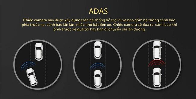 hệ thống cảnh báo lái xe thông minh adas