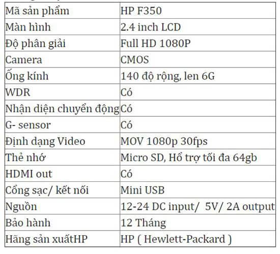 thông số kỹ thuật của camera hành trình cho ô tô hp f350