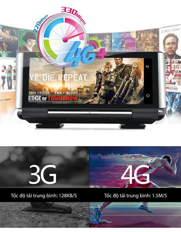 webvision n93 plus có khả năng kết nối 4G - Wifi