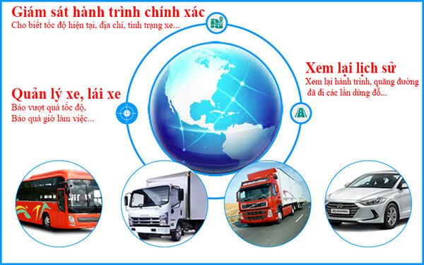 những tính năng chính của thiết bị định vị xe tải hiện nay