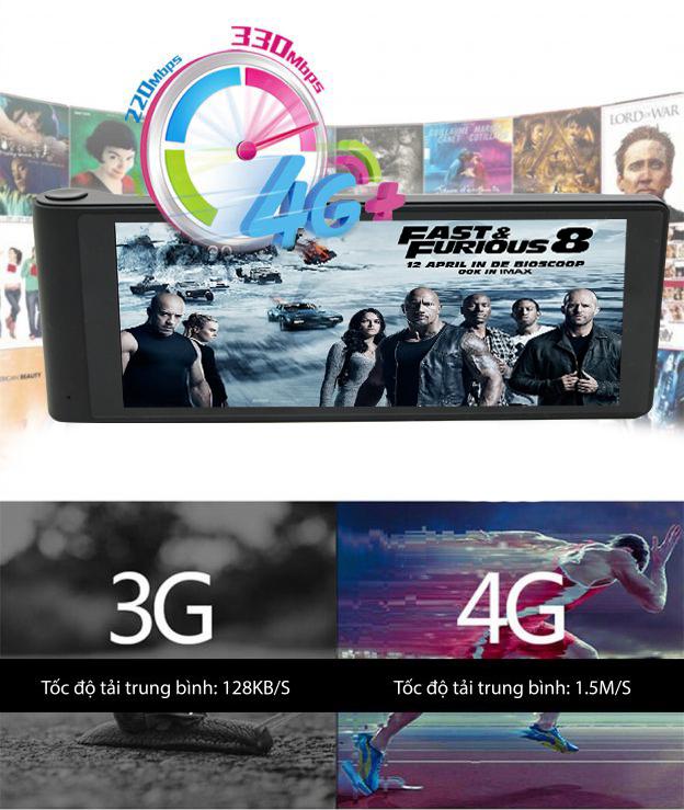 camera giám sát hành trình webvision a69 còn có khả năng kết nối 4G - WIFI
