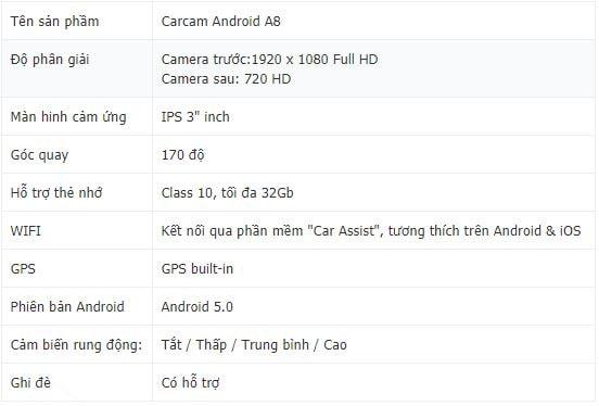 thông số kỹ thuật của camera hành trình ô tô a8