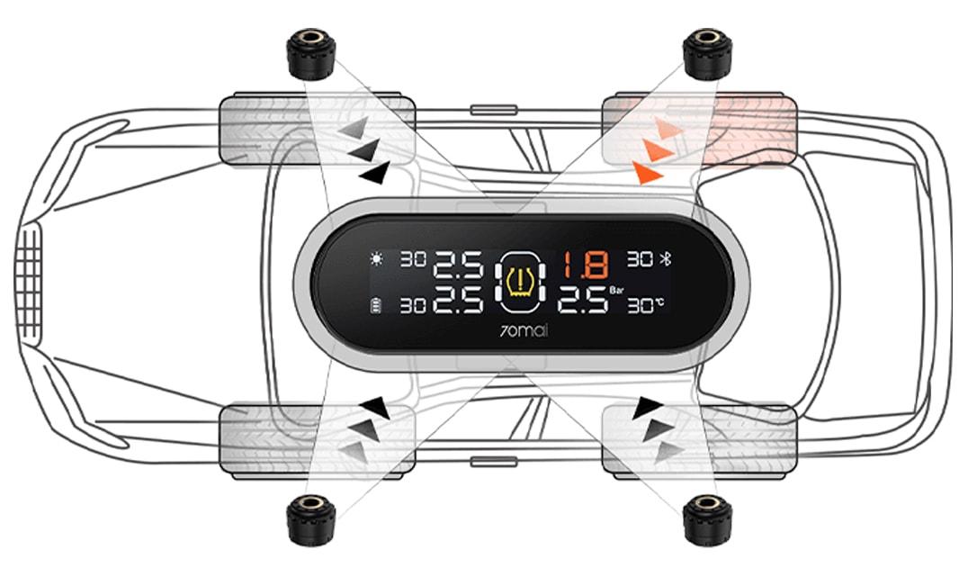 máy đo cảm biến áp suất lốp chính xác đến 0,1 bar
