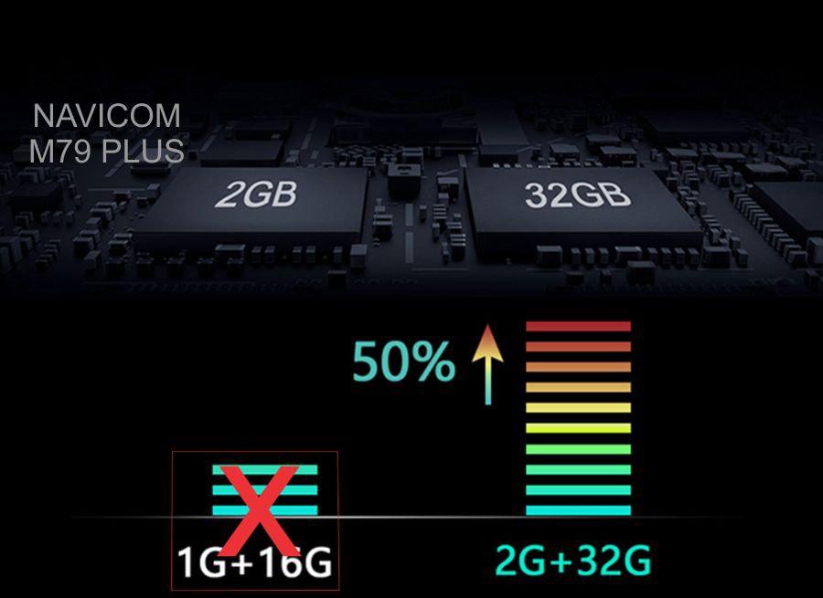cấu hình khủng của navicom m79 plus