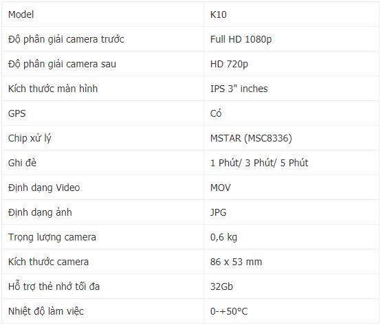 thông số kỹ thuật của carcam k10