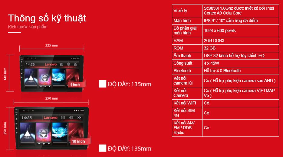 thông số kỹ thuật của màn hình dvd android vietmap lenovo d1