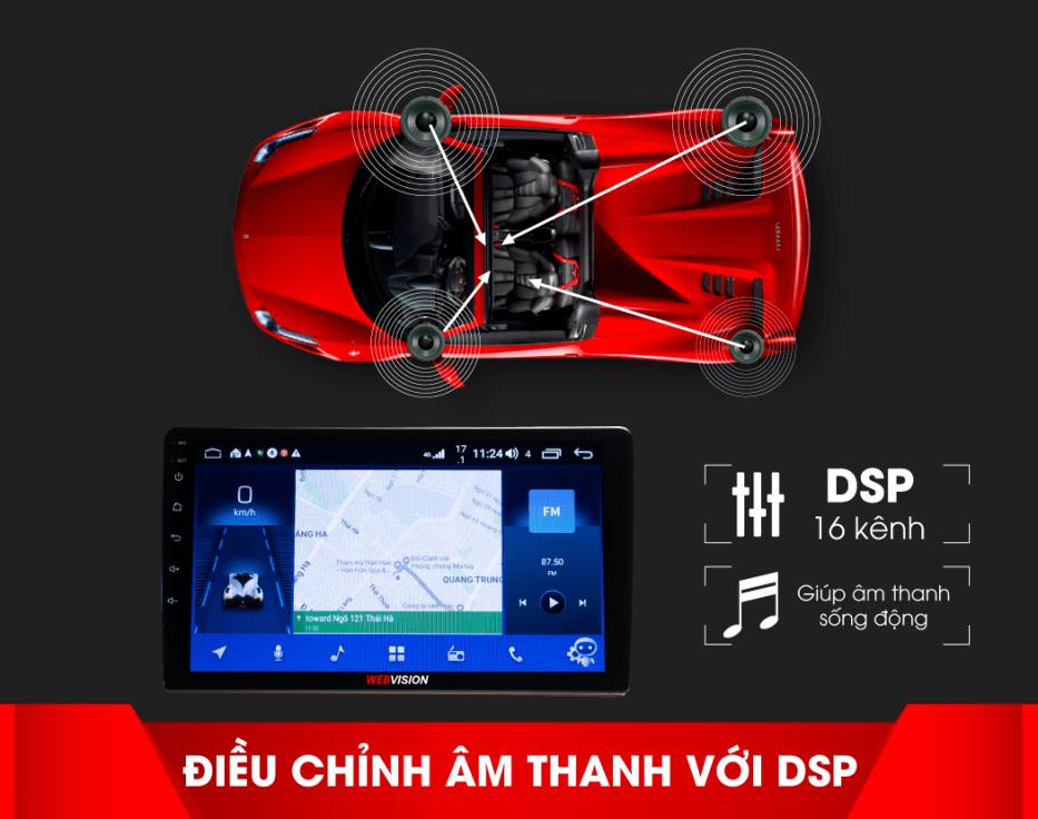 công nghệ xử lý âm thanh hiện địa DSP