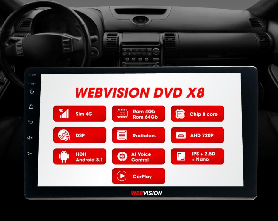 màn hình dvd có tính năng điều khiển giọng nói Ai