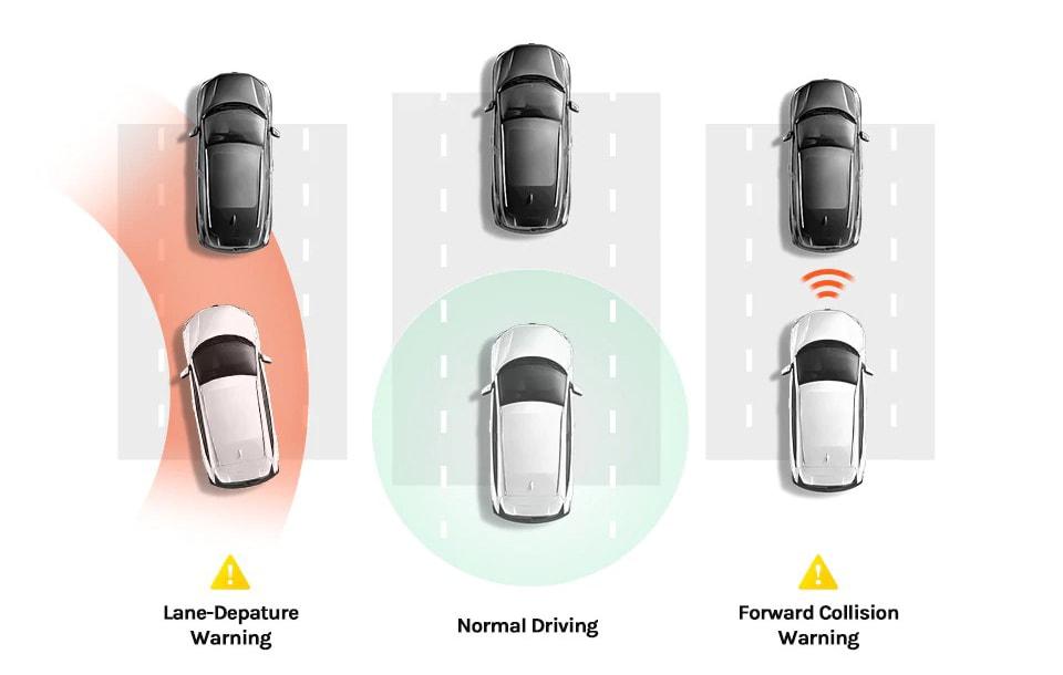 lái xe an toàn với adas