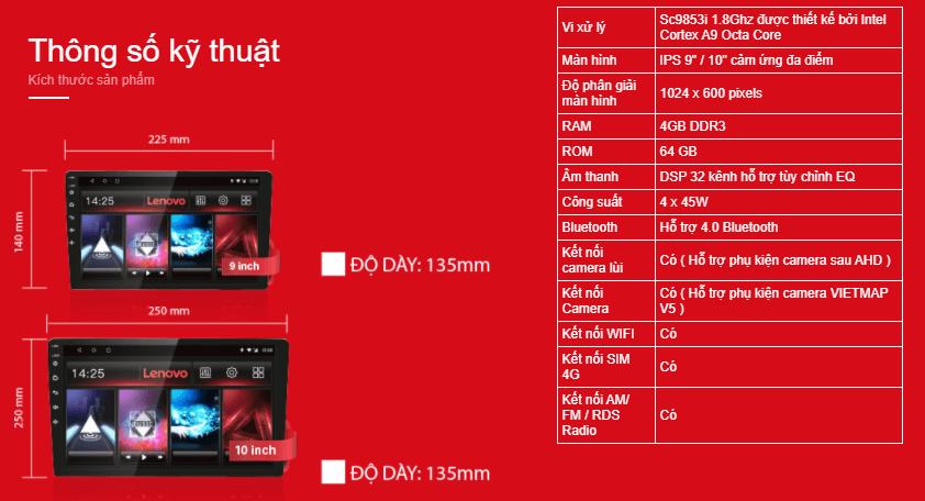 thông số kỹ thuật của màn hình dvd android vietmap lenovo d1 pro