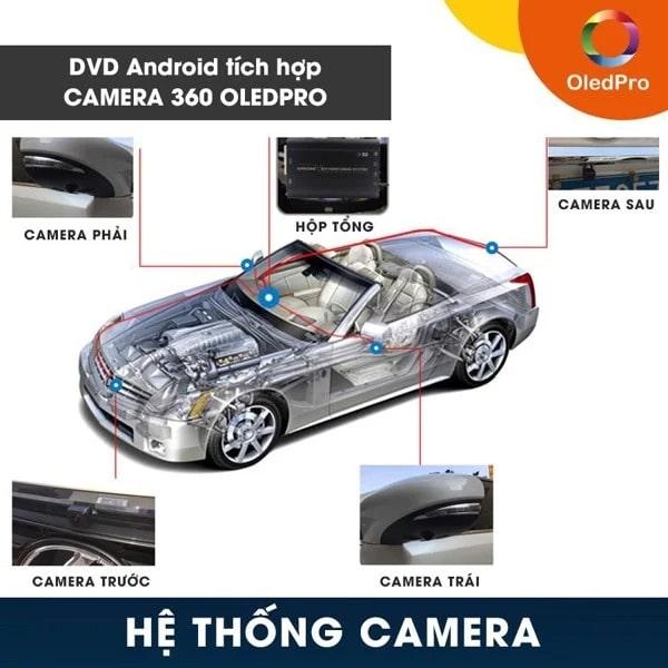 màn hình dvd tích hợp camera ghi hình 360 độ