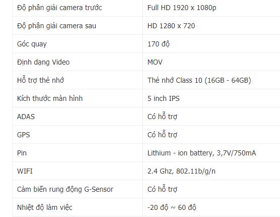 thông số kỹ thuật của cam hành trình blurams