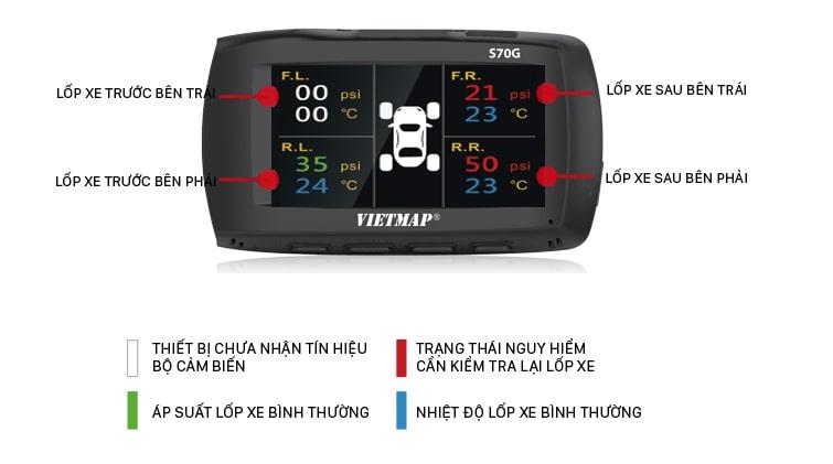cảm biến áp suất lốp tích hợp camera hành trình