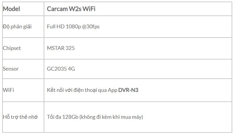 thông số kỹ thuật của carcam w2s wifi
