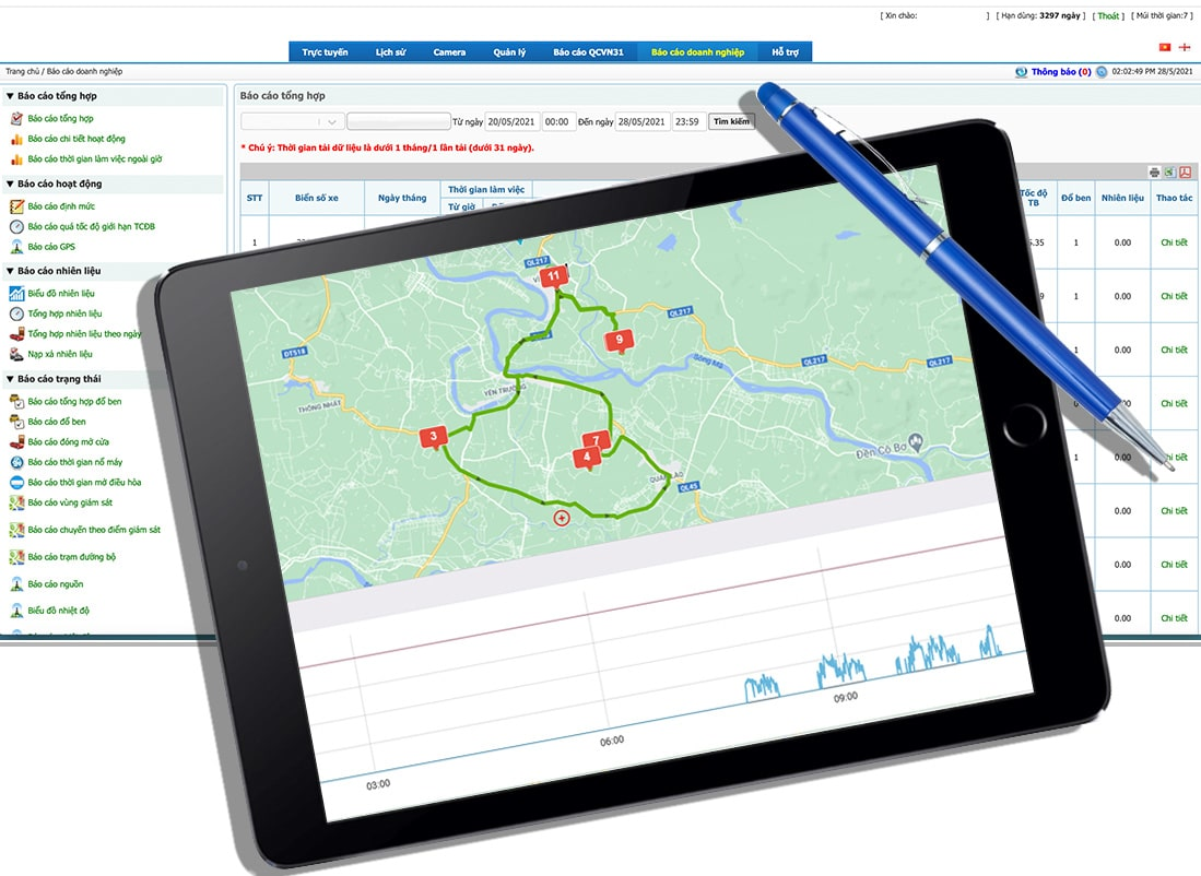 thiết bị báo cáo dữ liệu hành trình xe chi tiết sm400p