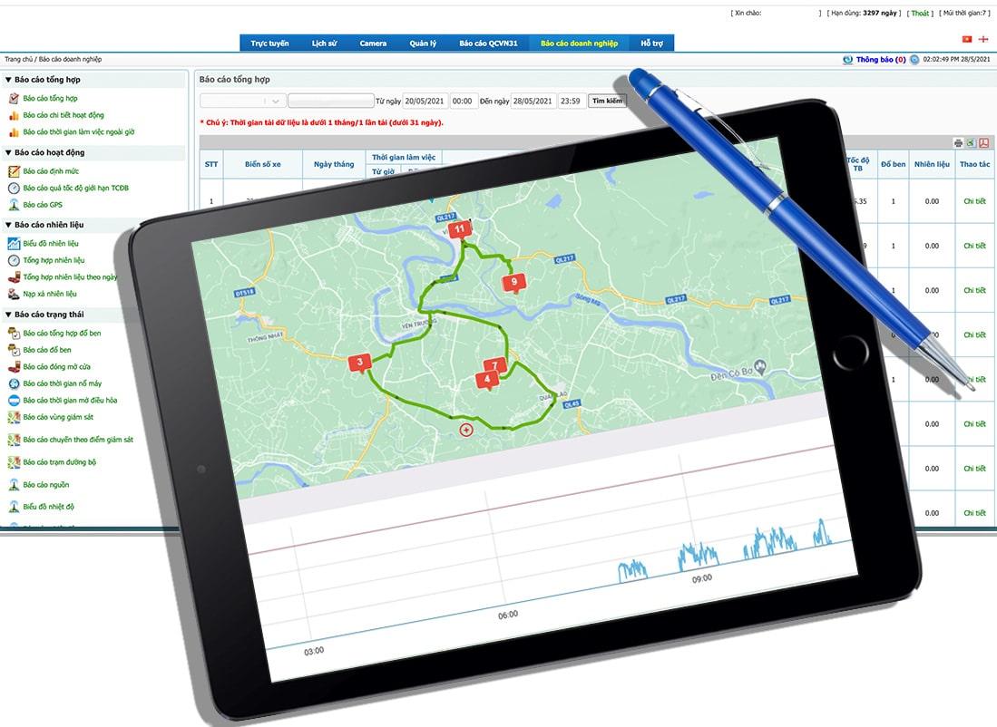 s400 báo cáo dữ liệu hành trình xe chi tiết